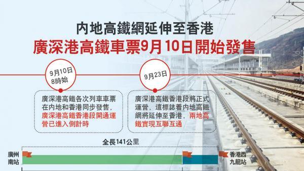 全國高鐵網一小段 香港交通發展一大步  —香港中文大學羅祥國談高鐵開通對港意義<br/>